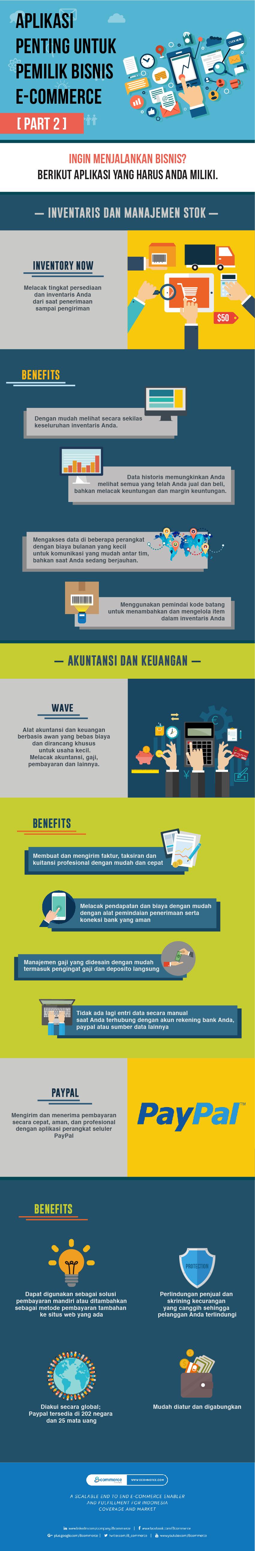aplikasi-penting-untuk -bisnis-ecommerce-02